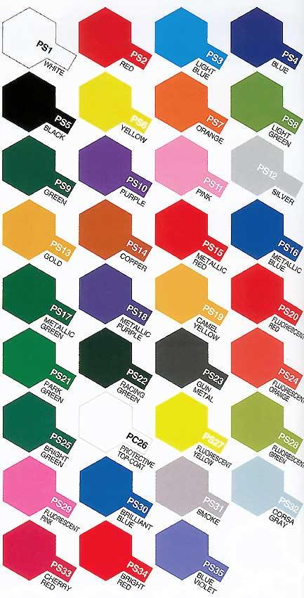 welche tamiya farbe kommt der farbe sand am hnlichsten. Black Bedroom Furniture Sets. Home Design Ideas